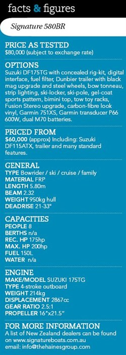 Signature 580BR Facts